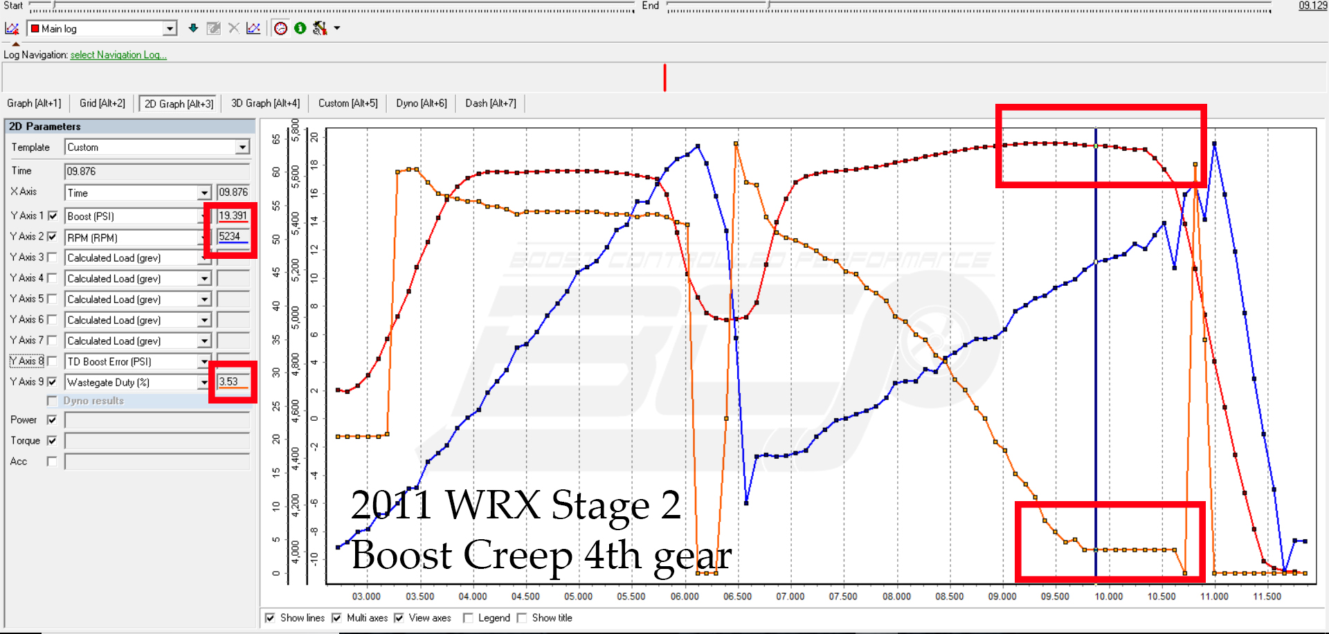 Overboosting on your 08+ WRX/STI…  who's to blame? – Boost